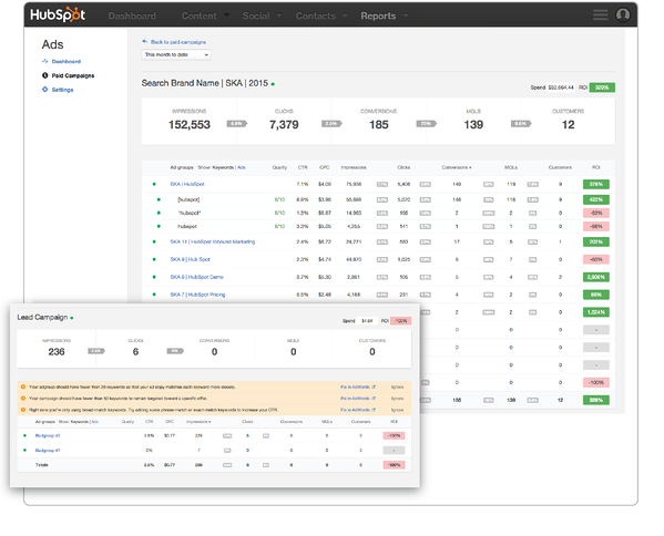 Optimizing a campaign with the Hubspot Ad add-on